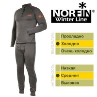 Термобелье Norfin WINTER LINE GRAY 02 р.M